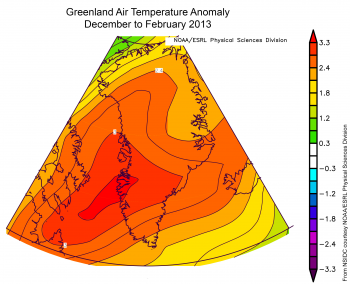 Greenland temps NSIDC