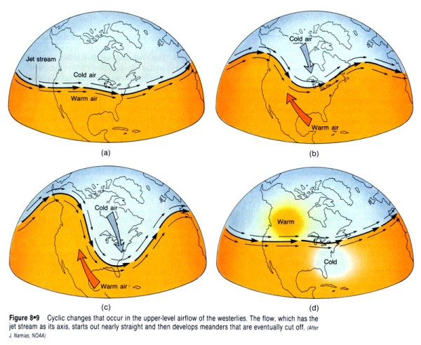 Jet Stream Pattern Change. Image source: NOAA.