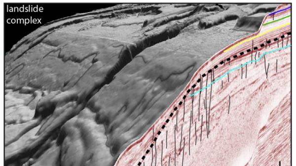 Undersea Landslide Complex