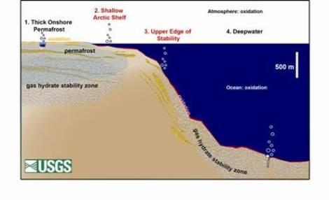 USGS Methane Hydrate