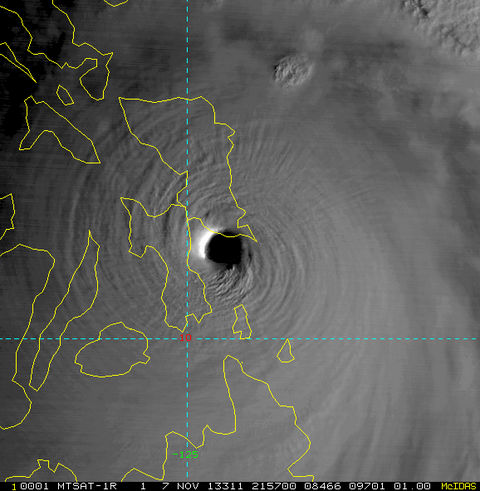 Haiyan Stadium Effect At Landfall
