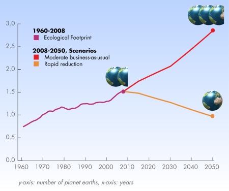 Number_of_Planet_Scenarios_2008