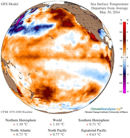 Equatorial Pacific Ocean Temperatures May 30