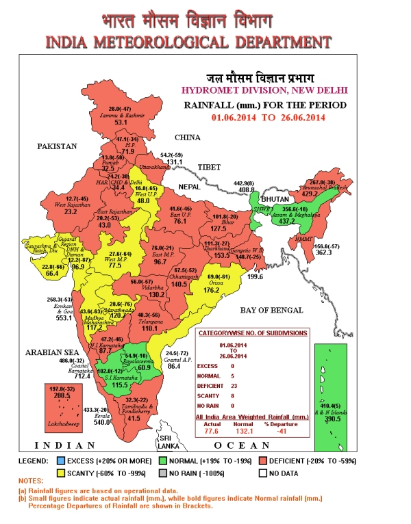 India daily rainfall