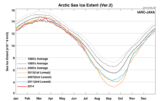 Sea_Ice_Extent_v2
