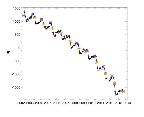 Greenland Cumulative Mass Loss Through Late 2013