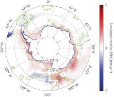 Regional Anomaly Sea level Antarctic