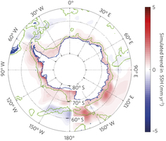Regional Anomaly Sea level Antarctic