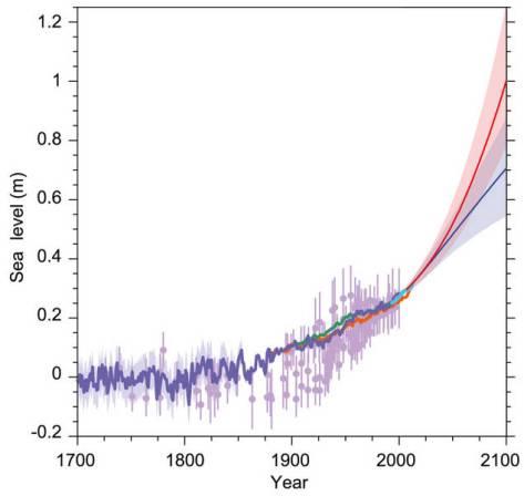 Past and future sea level rise WG 1 AR 5