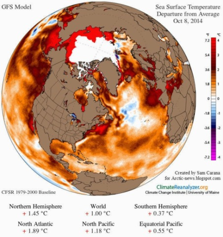 Remnant Arctic sea surface heat