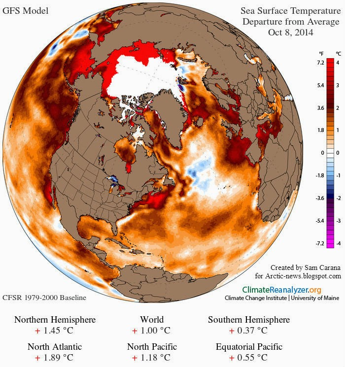 Remnant Arctic sea surface heat