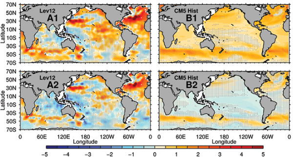 Upper Ocean Heat Content trends