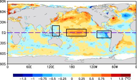 El Nino Modoki