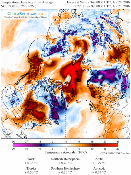 Another Wave of Extreme Arctic Heat