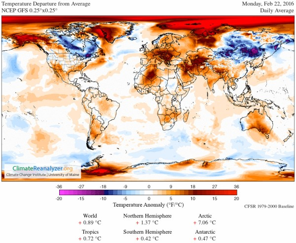 Extreme Arctic heat February 22