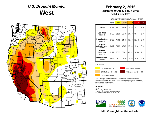West Still Suffering From Drought