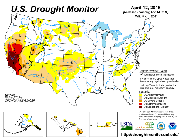 Drought Monitor