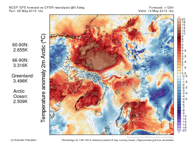 Extreme warm temperature anomalies over Arctic zones predicted for May 13