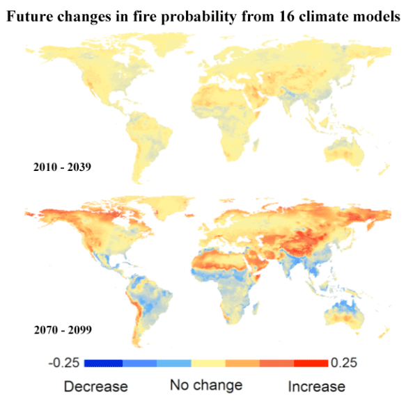 Increases in fire frequency due to climate change