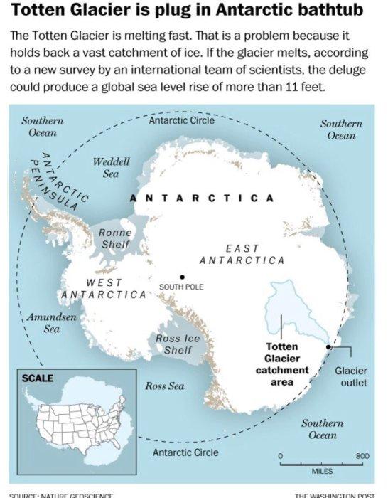 Totten Glacier Plug in Antarctic Bathtub