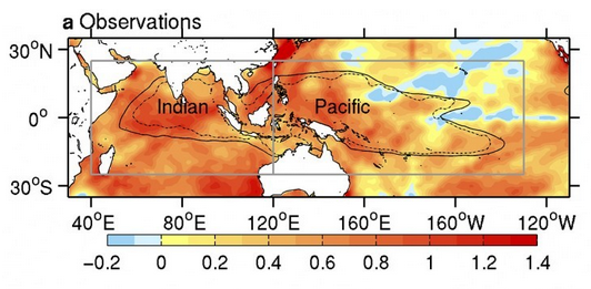 Indo-Pacific Warm Pool is getting bigger