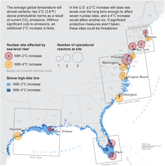 Nuclear Stations Sea Level Rise