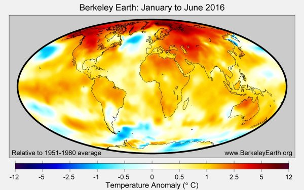 Record warm Earth