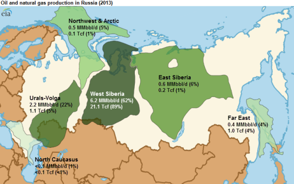 Russia Petrostate