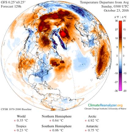arctic-heat