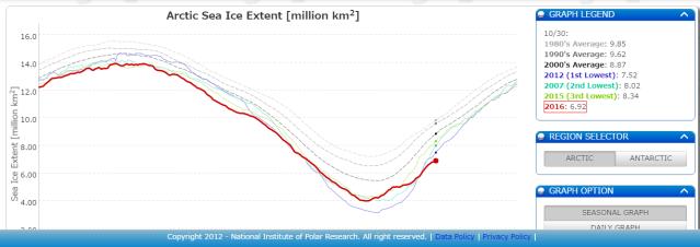 arctic-sea-ice-jaxa
