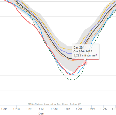 arctic-sea-ice-nsidc