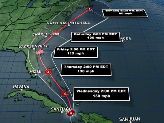 hurricane-matthew-track