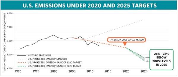 paris-emissions-chart-columbia (1)