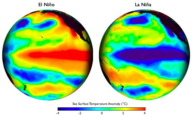 El Nino vs La Nina | robertscribbler
