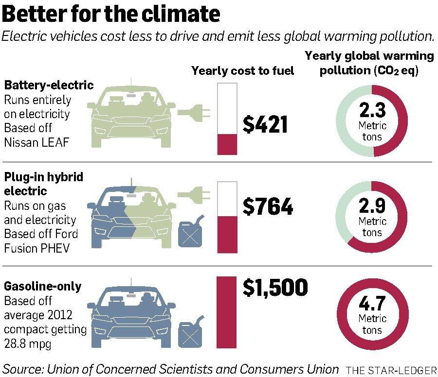 Vehicle Global Warming Pollution Robertscribbler