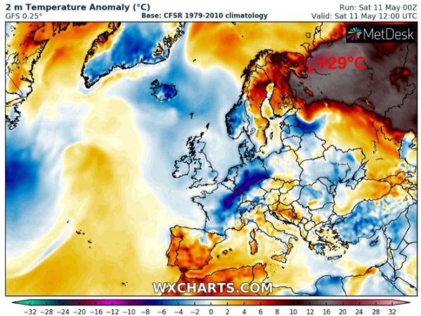 Extreme heat Arkangel