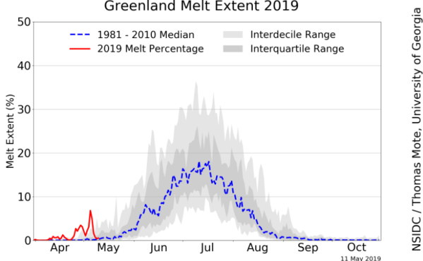 greenland melt | robertscribbler