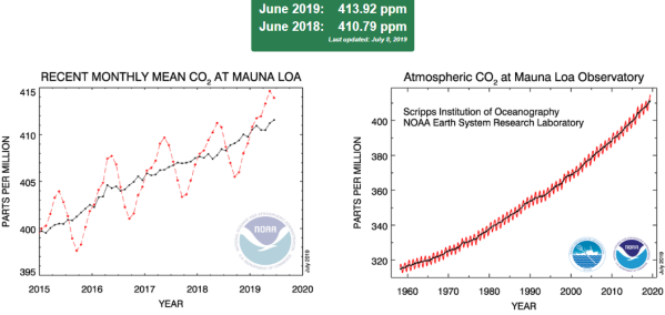 7b72414b959 What 2019's Hottest June Ever Recorded Says About the Climate Crisis ...